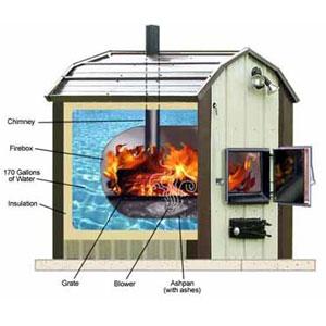 Caldeiras de biomassa